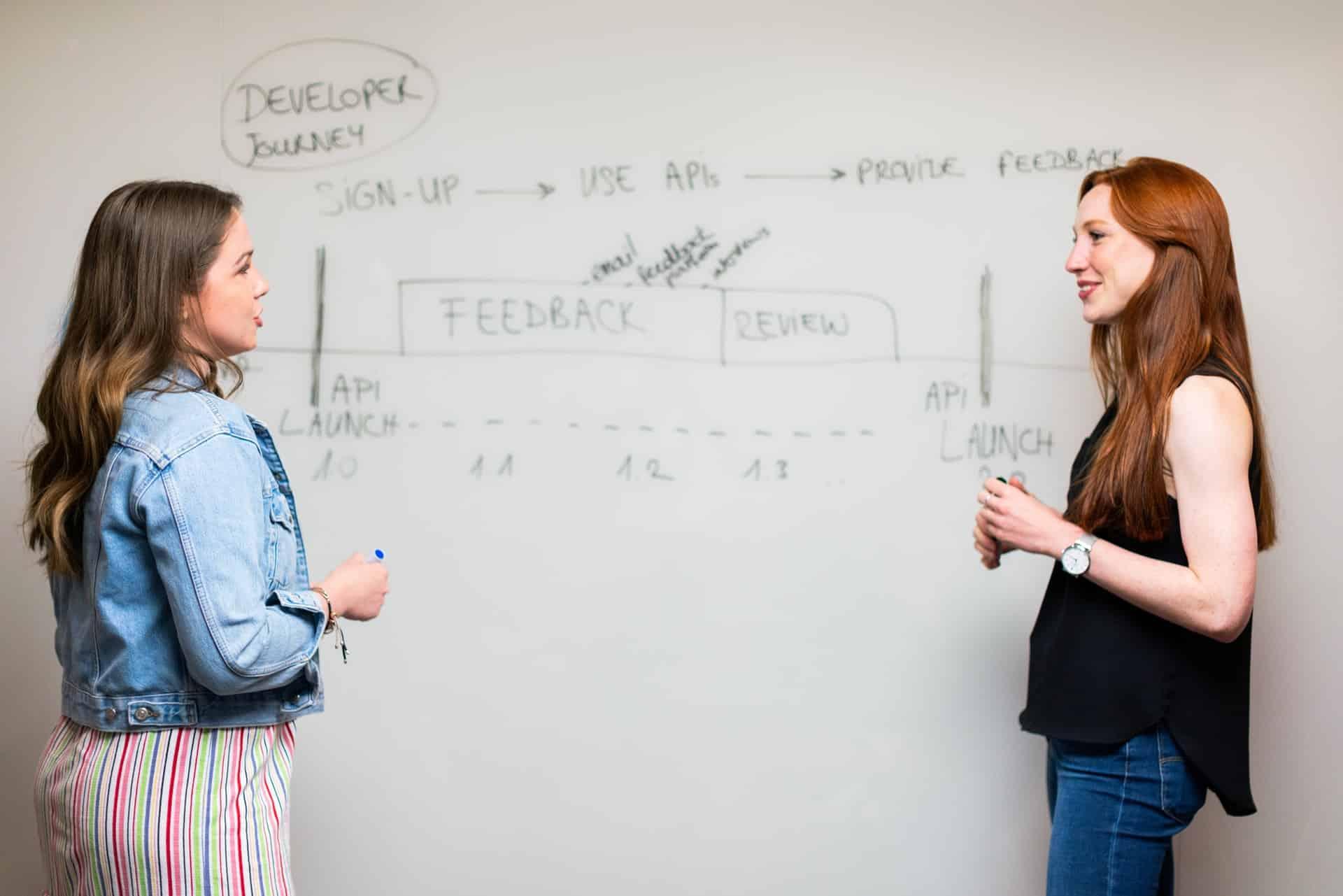 partner kwsoft zwei frauen stehen vor whiteboard und reden miteinander